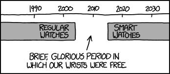 ¿Por qué dejé de llevar reloj? El SmartWatch ataca…